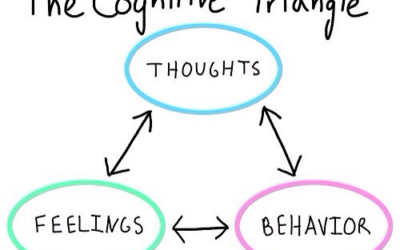 Replace negative statements with positive ones.